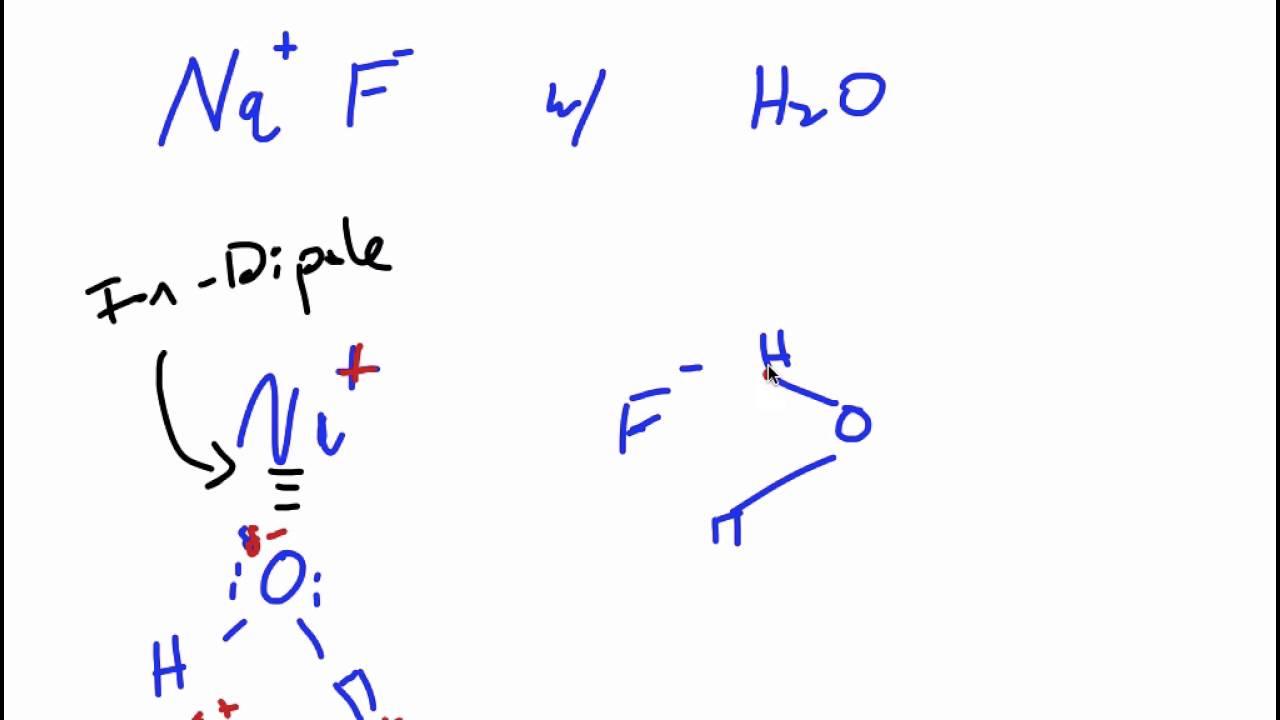 assignment 5 02 imf diagrams [ 1280 x 720 Pixel ]