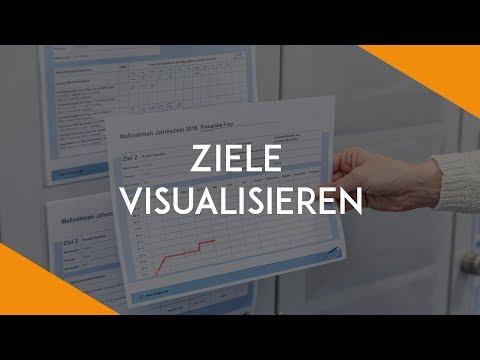 Ziele und Kennzahlen üersichtlich visualisieren | Büro-Kaizen