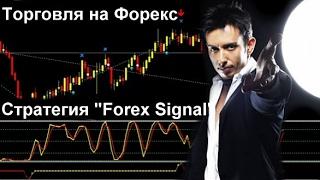 Торговля на Форекс. Стратегия