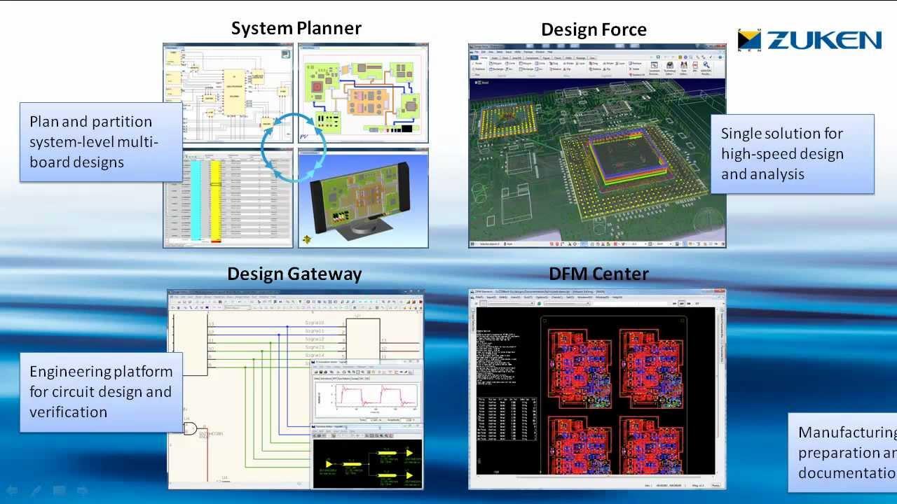 CR-8000 - PCB design suite for concept-to-manufacturing, multi-board ...