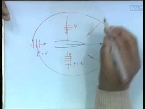 Mod-01 Lec-03 Definition of Ship Motions and Encounter Frequency