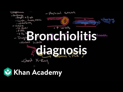 Bronchiolitis diagnosis
