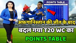 ICC T20 World Cup 2021 Points Table Today // Afg vs Sco After Match Points Table// T20 WC Points