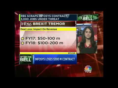 RBS SCRAPS INFOSYS CONTRACT