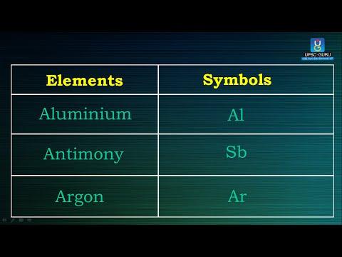 Chemistry: Symbols of Important Elements.