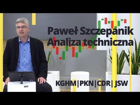 Paweł Szczepanik przedstawia: KGHM, PKN, CDR, JSW | Analiza techniczna