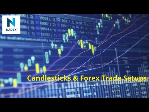 Candlesticks & Forex Trade Setups