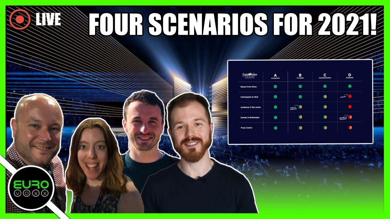 Eurovision 2021 WILL go ahead: 4 scenarios revealed! (REACTION)