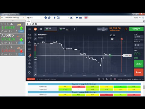 binary options signals free