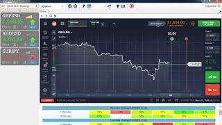 vfxAlert - free binary option trading signals