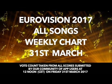 Eurovision 2017 Your Top 43 Official Chart 31/03/17 of My Eurovision Scoreboard App Community