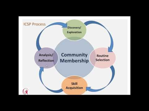 Integrated Community Supports Model Webinar