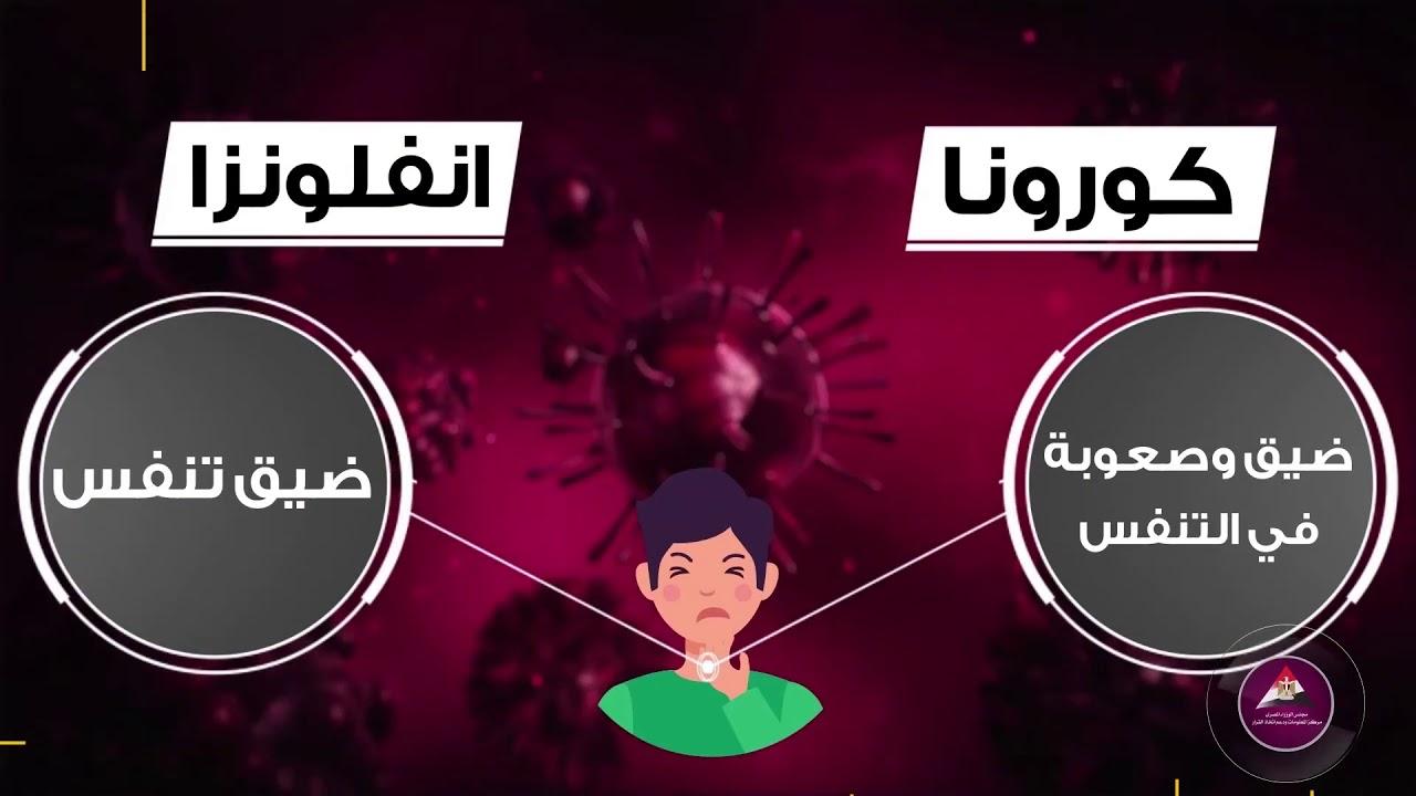 Covid-19 Versus Influenza