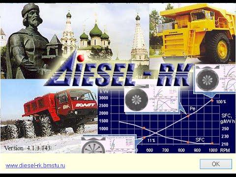 Diesel RK SOFTWARE WORKING PRINCIPLE