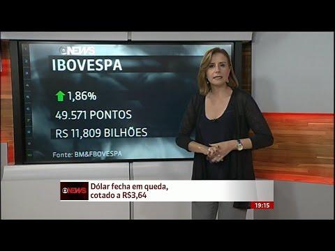 "D.Barbosa sobre la economía en Brasil, en ""Jornal GloboNews"" con L.Neubarth - 11/03/16"