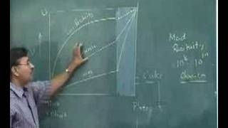 Lecture_36 Air Pollution Control Devices-2