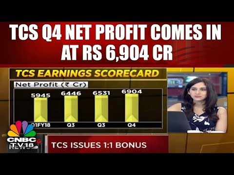 TCS Q4 Net Profit Comes in at Rs 6,904 cr, Beating Estimate | CNBC TV18