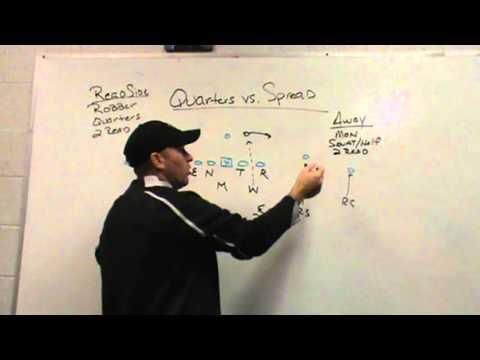 Quarters Coverage vs Spread Offense