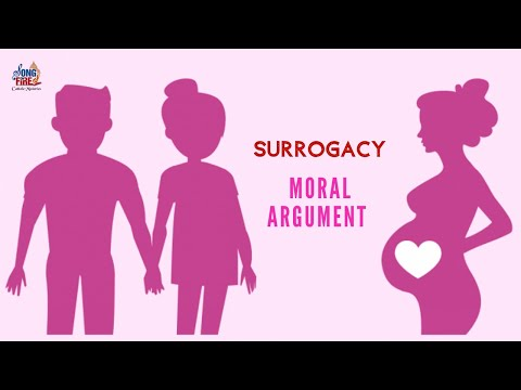 What is Surrogacy and the Moral argument || Catholic Perspective || Dr. Marie Meaney