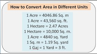 Area Conversion Hectare Acre Sq M Sq Ft Yard Gaj Youtube