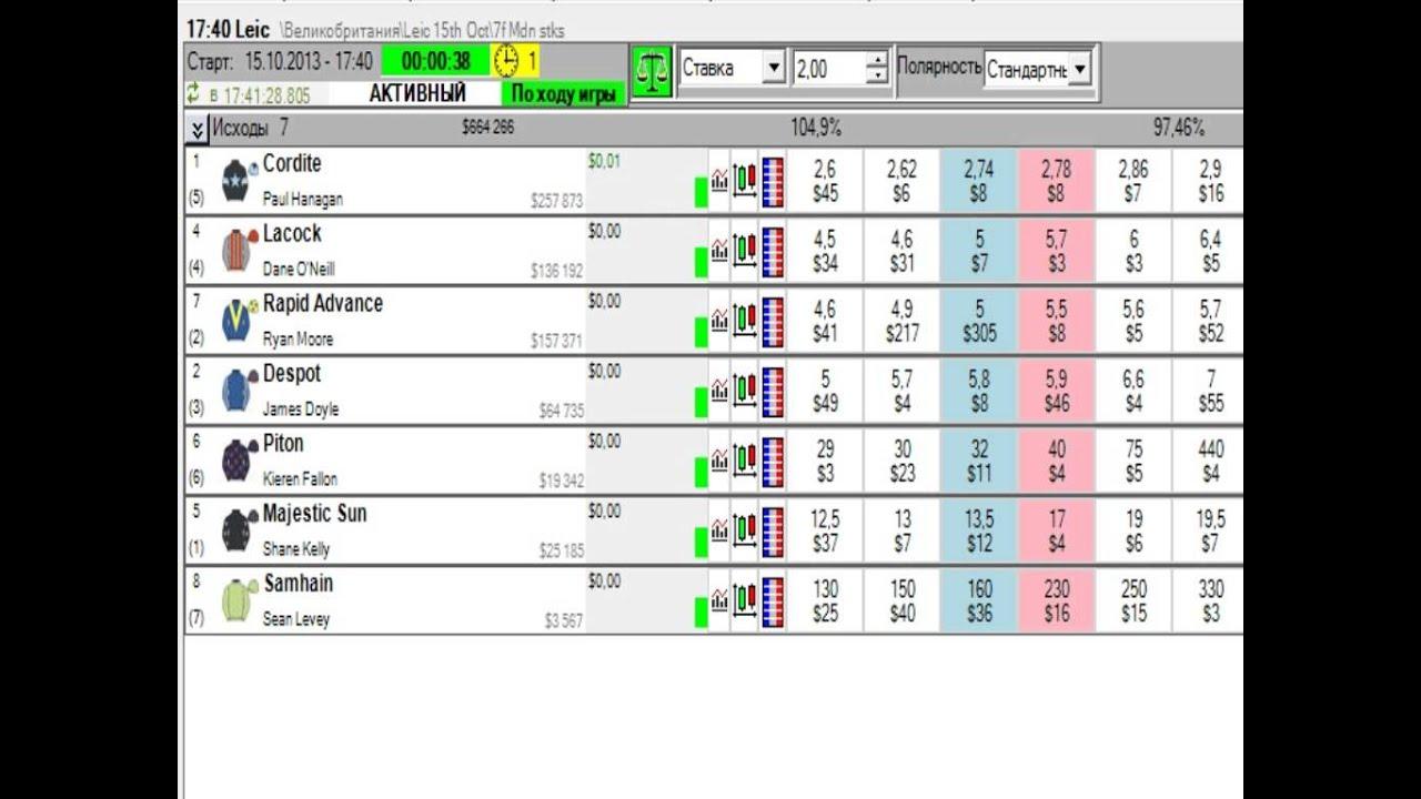 биржа ставок на скачки