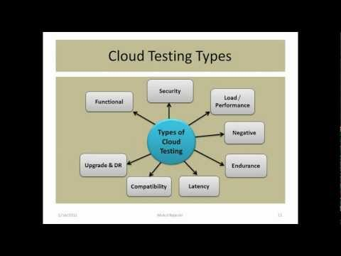 Details of Cloud testing