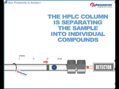HPLC & UHPLC Columns - Column phases for Better Selectivity