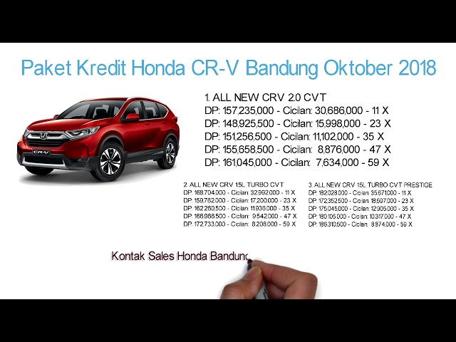 Kredit Honda CRV Bandung Oktober 2018 | Info: 082221011136