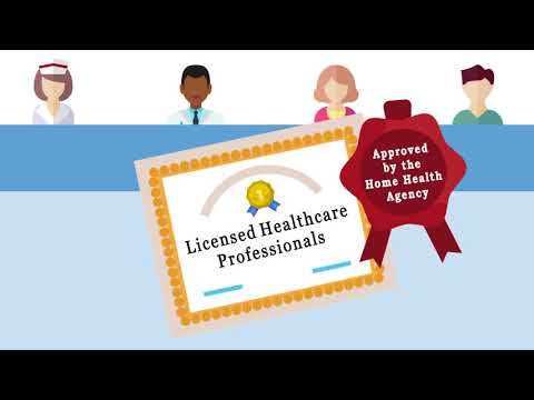 Home Health Services - What a Patient Should Know (with audio)
