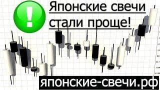 видео Аналитика на Олимп Трейд: актуальность и применение