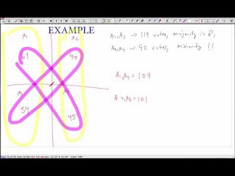 Algorithms - Lecture 12: Dynamic Programming, Seam Carving and Gerrymandering