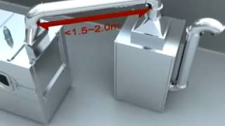 Tablet Film Coating machine , Auto Coater Tablet Coating Machine, Tablet Coating Equipment