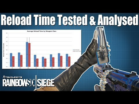 Reload Times Uncovered - Rainbow Six Siege