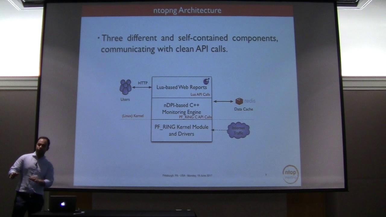 ntopng architecture and Logstash / Grafana integration