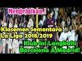 Klasemen Sementara La Liga 2018/2019, Klub Ini Langkahi Barcelona dan Real Madrid!