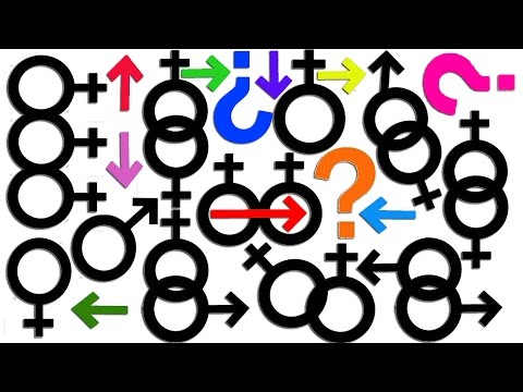 Sexuality test pansexual