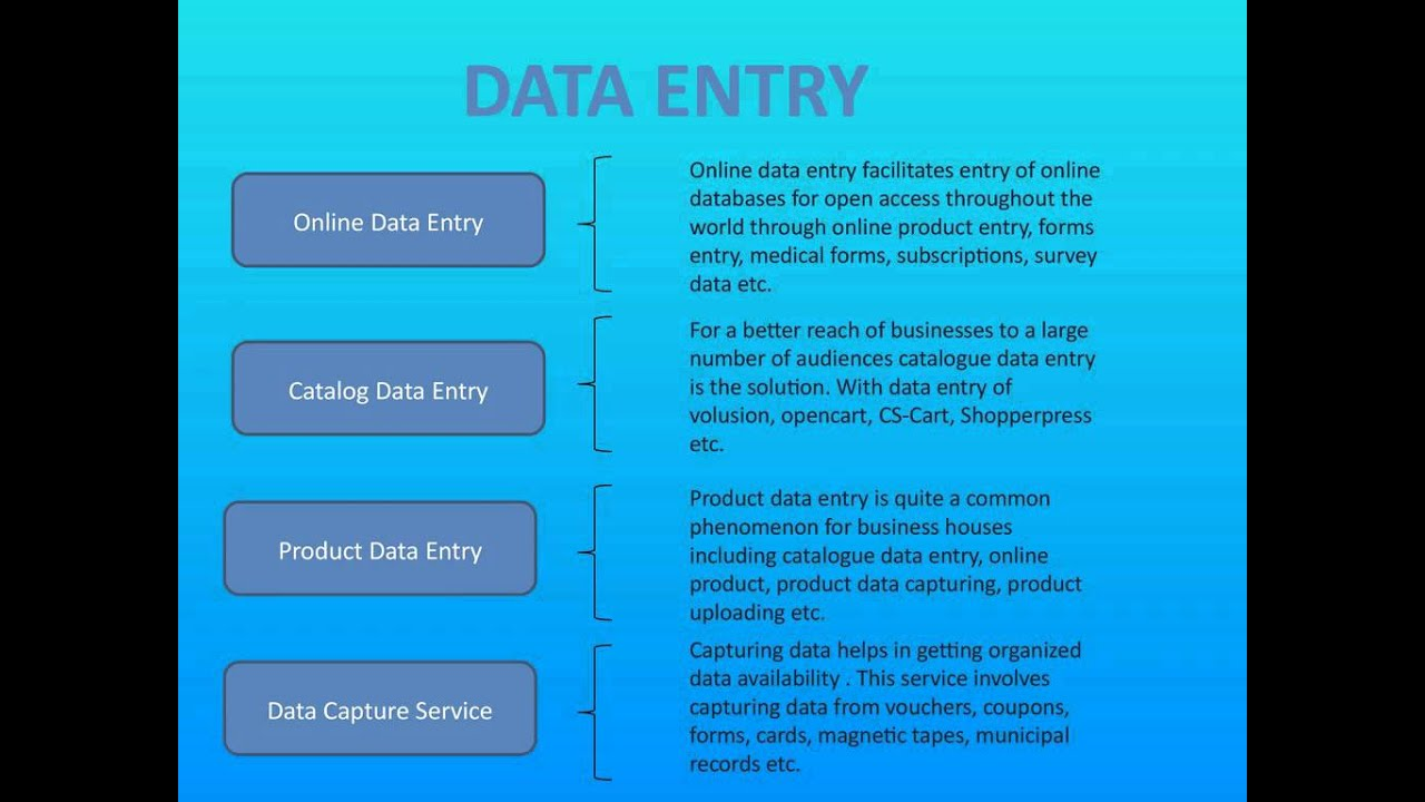 Data Entry Services, Medical Billing Services - YouTube