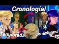 Miraculous Ladybug | CRONOLOGÍA De La 2ª TEMPORADA Y TODAS Las CONEXIONES Entre Los CAPÍTULOS