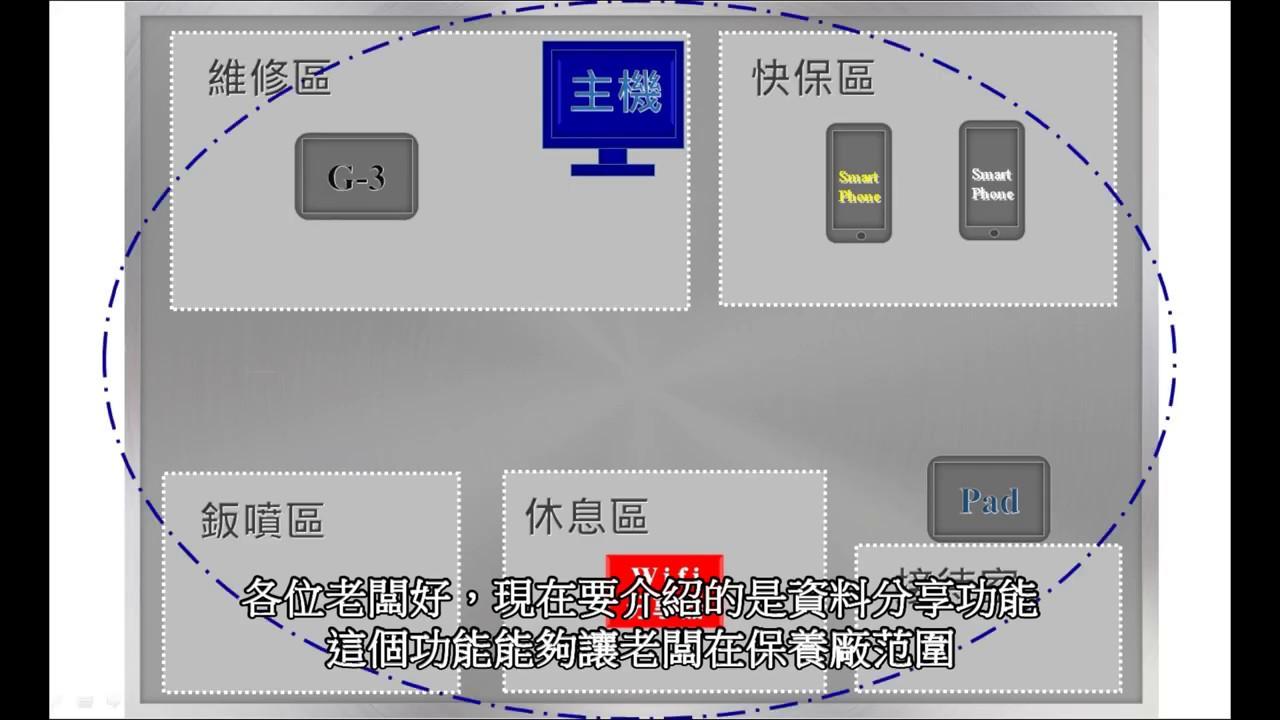 【卡爾世達】AI資料庫-09 WIFI分享,多人共用