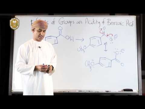 Effects of Groups on Acidity of Benzoic Acid II