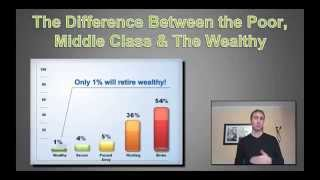 How To Be Wealthy  And Why 95% Never Will Be