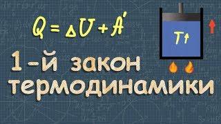 ПЕРВЫЙ ЗАКОН ТЕРМОДИНАМИКИ формула физика
