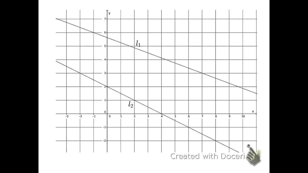 Module 4 lesson 10 grade 8