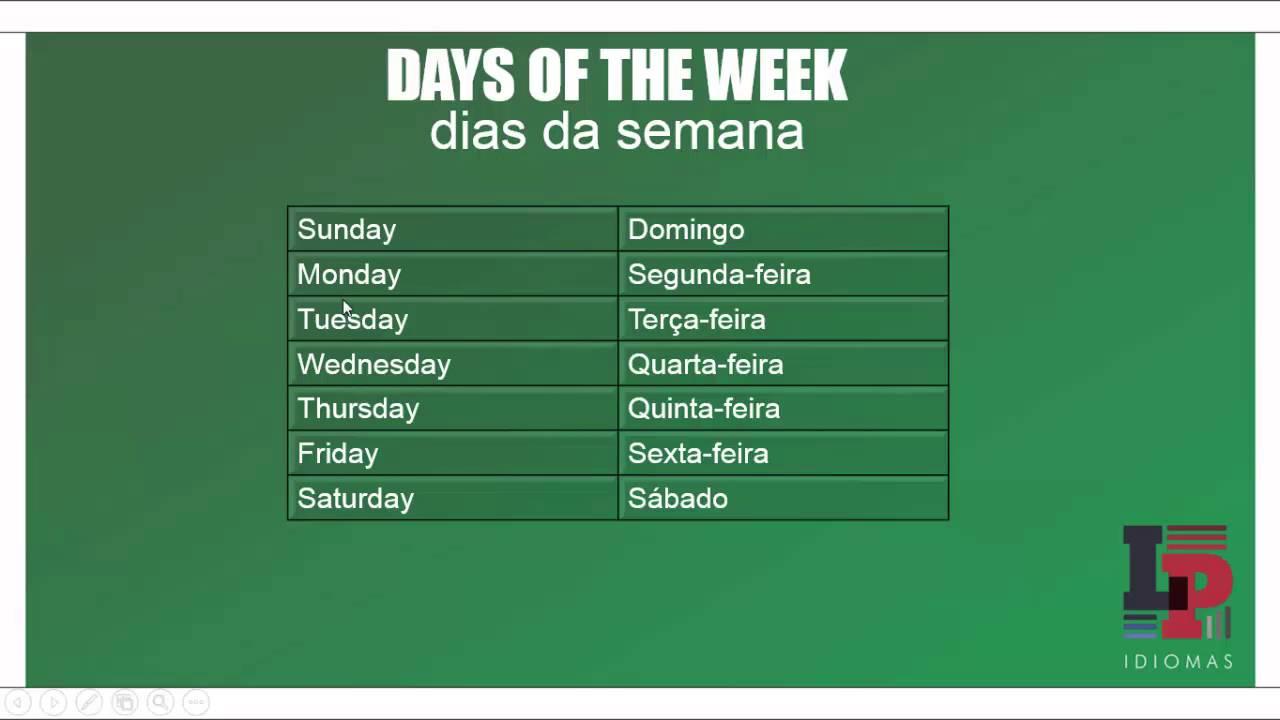 Vocabulário: Dias Da Semana Em Inglês.