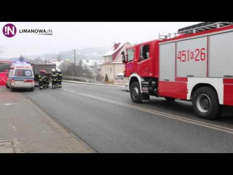 Tragiczny wypadek na ul. Kościuszki w Limanowej