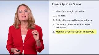 SOWK 707 Financial Management: Introduction to Financial Aspects of Managing Diversity & Inclusion