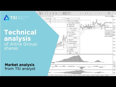 Technical analysis of Altria Group shares