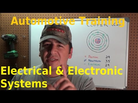 What is Electricity - Electrical and Electronic Systems Trai
