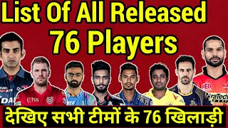 IPL 2019 Auction: List of all 76 Released player by all 8 Teams.