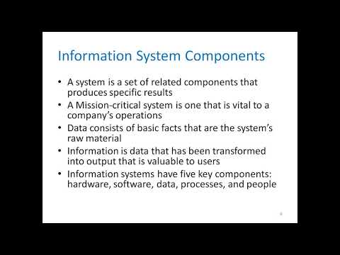 Systems Analysis Chapter 1